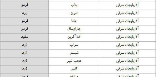 آخرین وضعیت کرونا در آذربایجانشرقی/ ۹ شهرستان در وضعیت قرمز