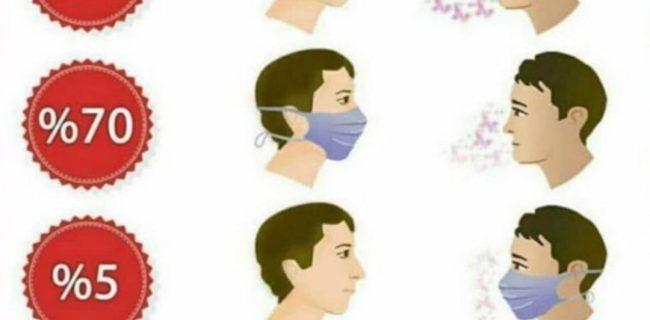 درصد جلوگیری ماسک از افراد در مقابل کرونا