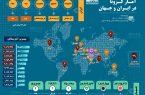 آمار کرونا در ایران و جهان (۱۳۹۹/۱۰/۱۱)